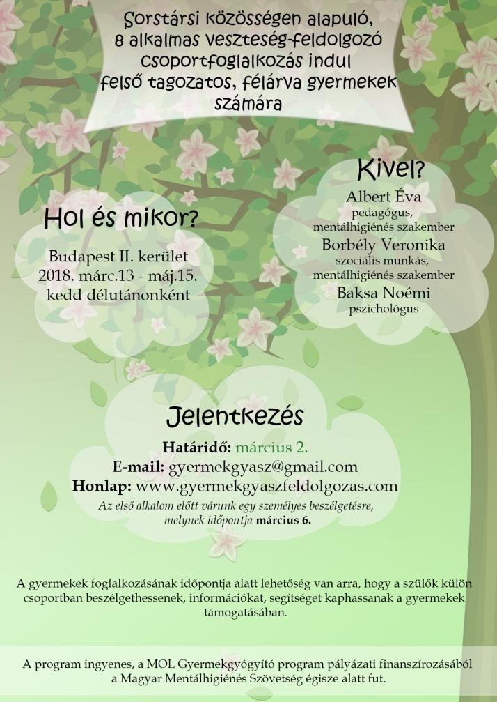 tavasziplakát
